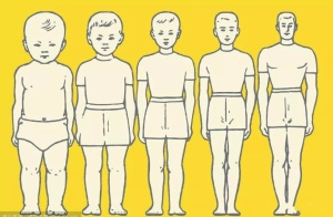 在男孩0-6岁、6-14岁、14岁-成年阶段,父母角色转换千万要跟上!