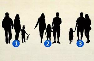 图中哪组最不像一家人?丨了解自己的家庭观