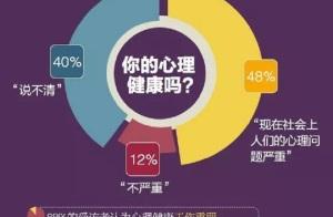 《中国国民心理健康发展报告(2017-2018)》发布