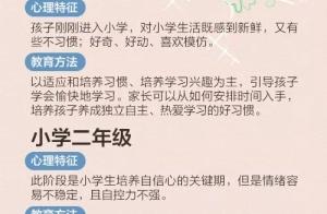 人民日报:中小学生心理特征分析 教育方法,实用收藏!